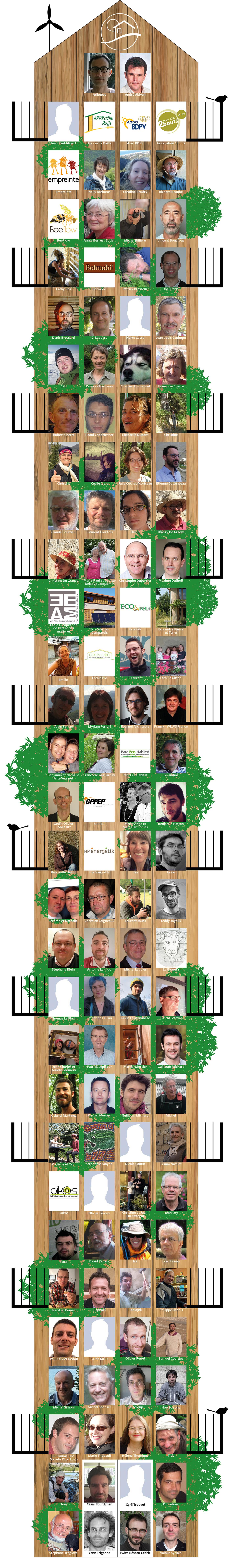 Les lecteurs porteurs de La Maison écologique
