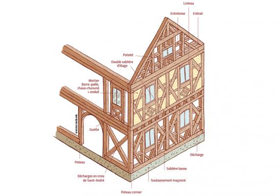 Dessin technique publié dans le hors-série n°14 sur la Construction bois
