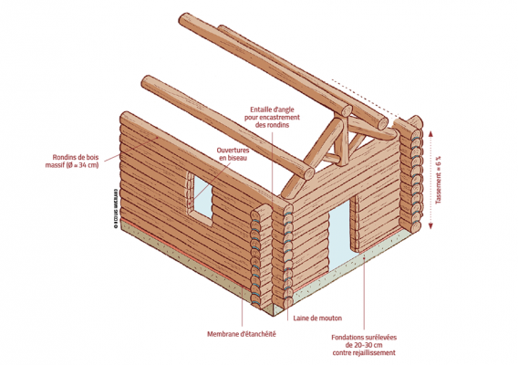 Dessin publié dans le hors-série n°14 sur la Construction bois