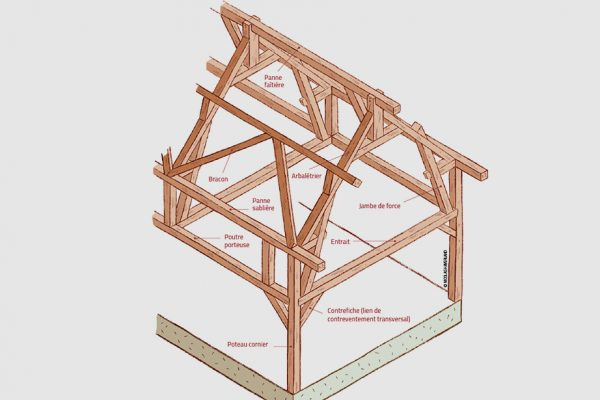 Schéma publié dans le hors-série n°14 sur la Construction bois
